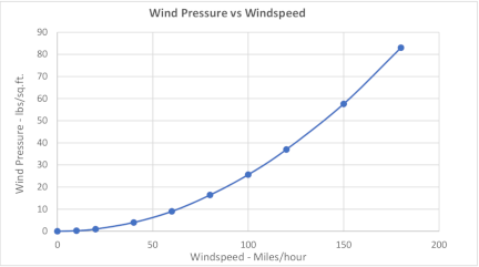 windspeed.png